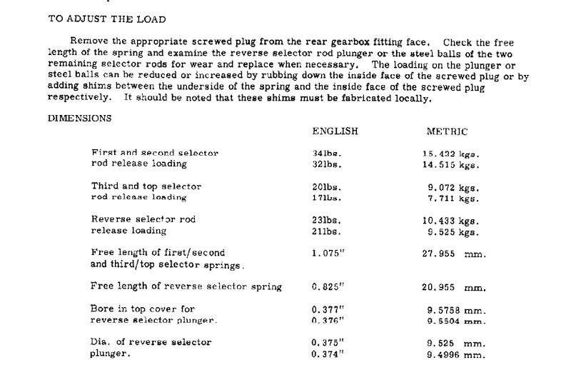 Dart Gearbox Workshop Manual Extract.png